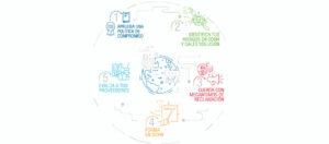 5 pasos para implantar los DDHH en tu empresa