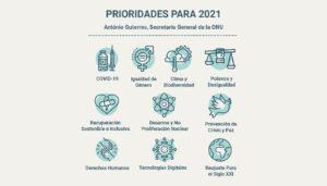 10 prioridades del 2021
